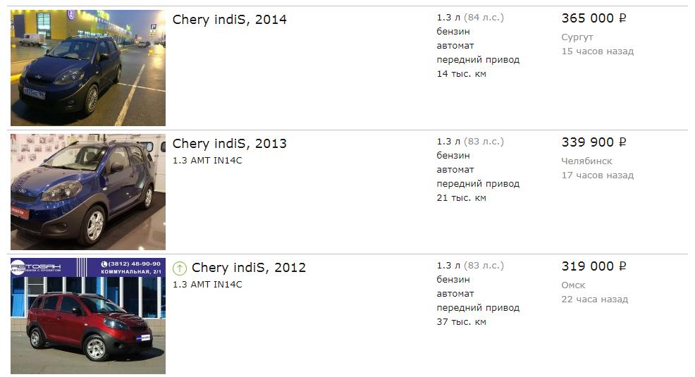 Chery Indis BU