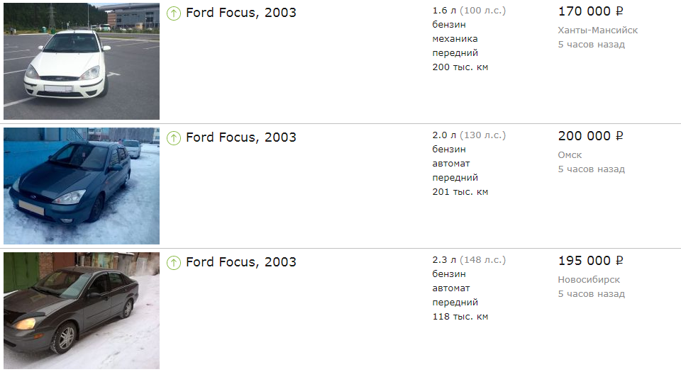 Ford Focus do 200