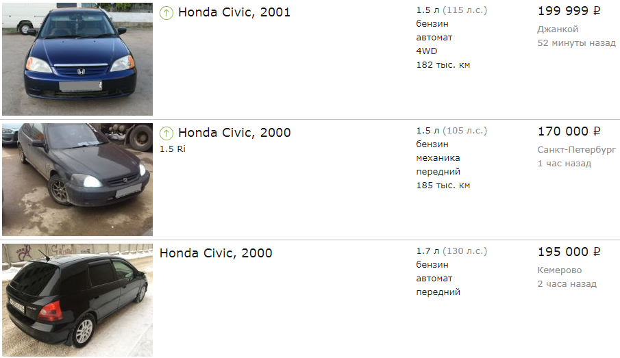 Honda Civic do 200