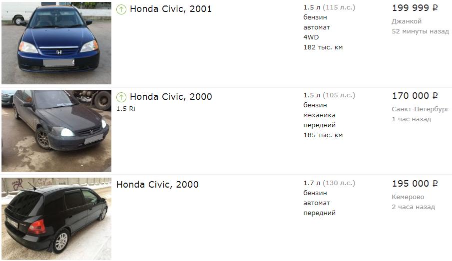 Honda Civic do 200