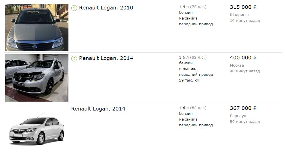 Renault Logan BU