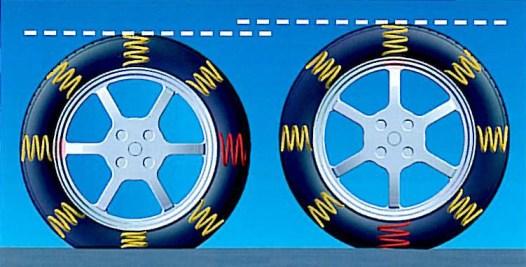 vibracia-koles