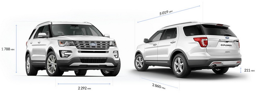 Ford Explorer 2018 Size